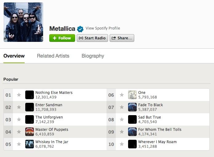 metallica-top10